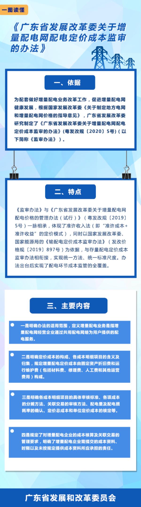 增量配电政策图解.png