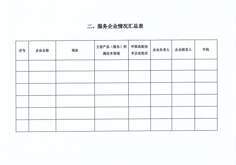 关于印发《湛江市科学技术局关于鼓励科技服务机构服务高新技术企业认定资助办法》的通知_页面_6.jpg